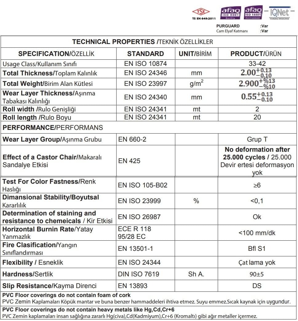 beefloor neo unaco teknik özellikleri